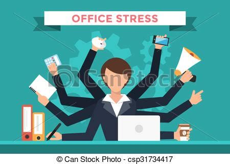 Thesis on occupational stress of bank employees